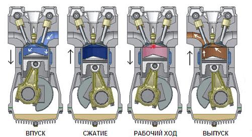 Четырехтактный лодочный мотор