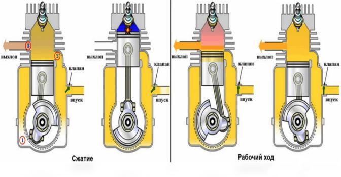 Двухтактный лодочный двигатель